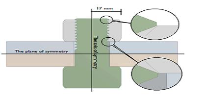 Mô phỏng 2D dùng phần mềm ANSYS