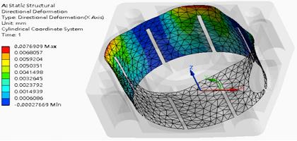 Khóa học mô phỏng 3D bằng phần mềm ANSYS